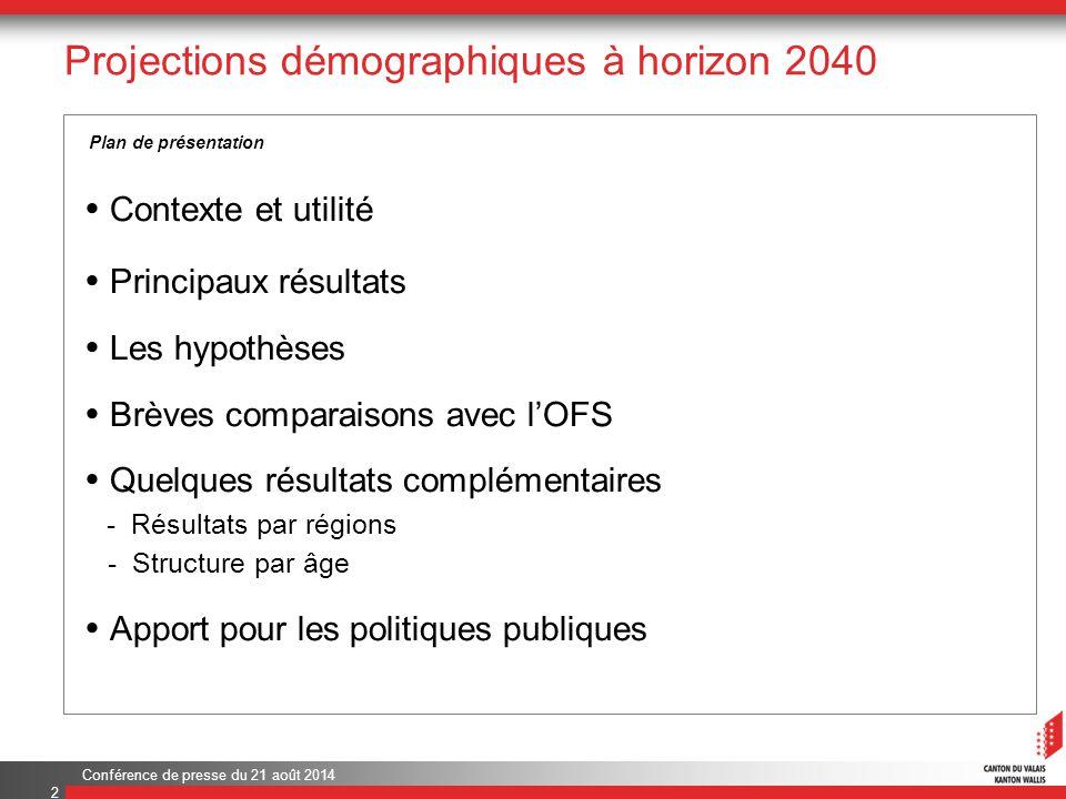 Projections démographiques à horizon 2040 2 Plan de présentation  Contexte et utilité  Principaux résultats  Les hypothèses  Brèves comparaisons avec l'OFS  Quelques résultats complémentaires - Résultats par régions - Structure par âge  Apport pour les politiques publiques