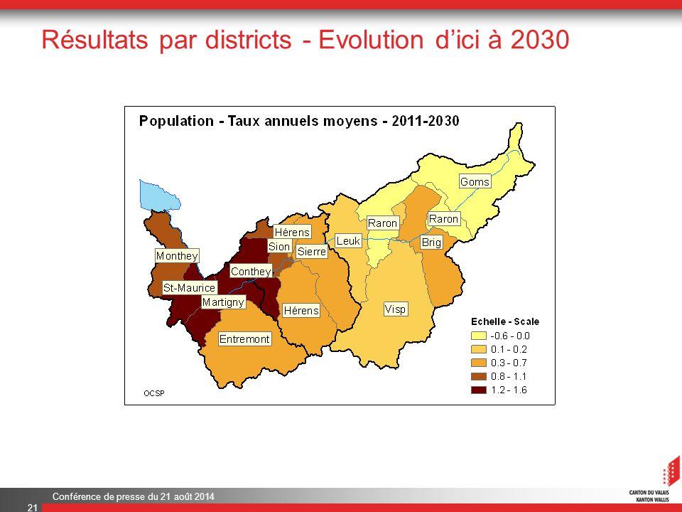 Conférence de presse du 21 août 2014 Résultats par districts - Evolution d'ici à 2030 21