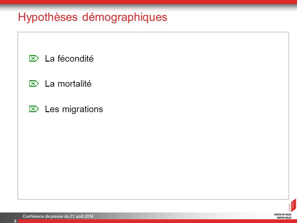 Conférence de presse du 21 août 2014 Hypothèses démographiques 8  La fécondité  La mortalité  Les migrations