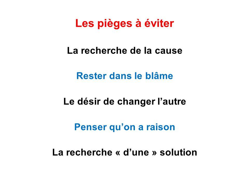 Les pièges à éviter La recherche de la cause Rester dans le blâme Le désir de changer l'autre Penser qu'on a raison La recherche « d'une » solution