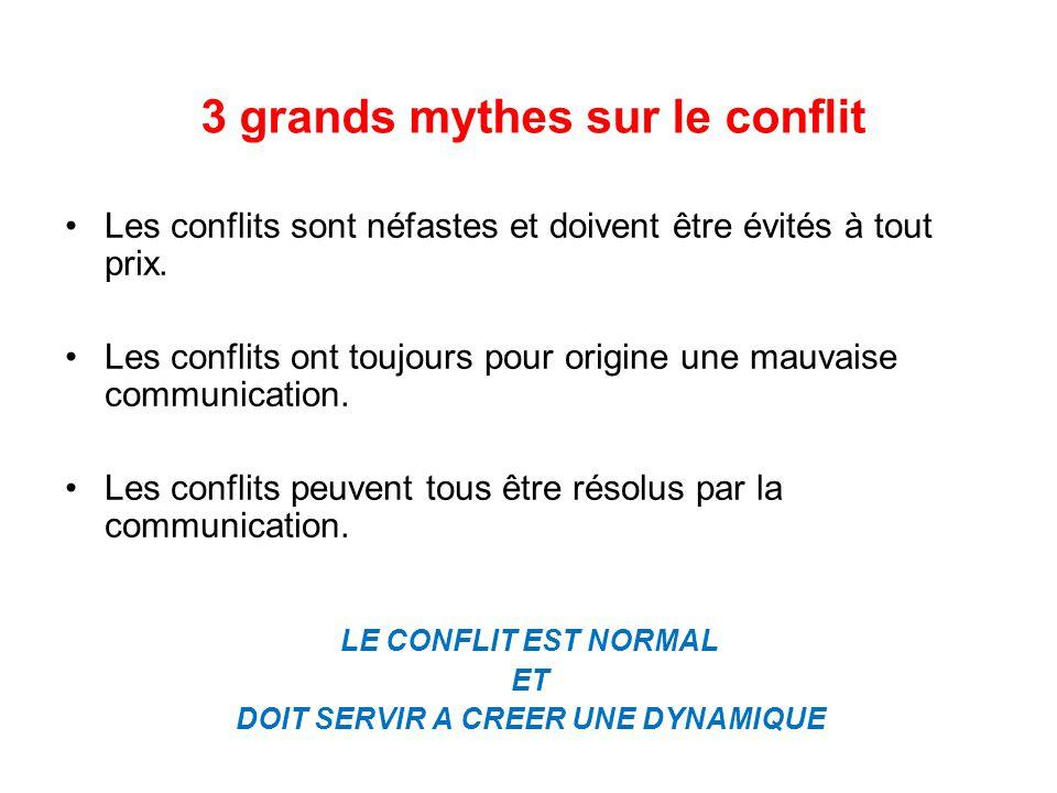 3 grands mythes sur le conflit Les conflits sont néfastes et doivent être évités à tout prix.