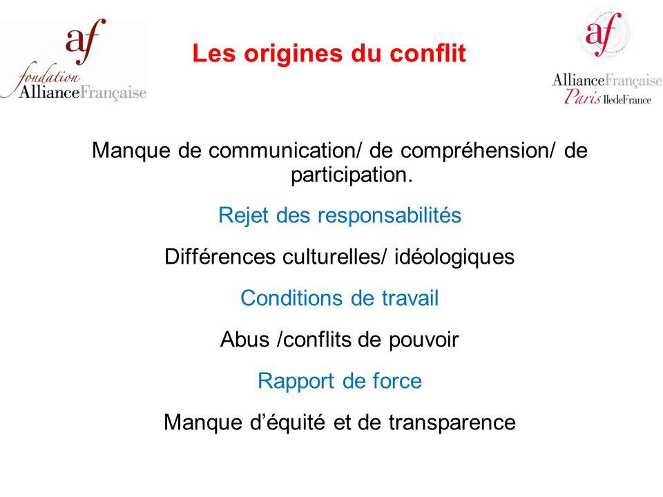 CORMIER, Solange (2004) Dénouer les conflits relationnels en milieu de travail.