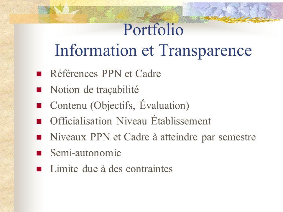 Portfolio Information et Transparence Références PPN et Cadre Notion de traçabilité Contenu (Objectifs, Évaluation) Officialisation Niveau Établisseme