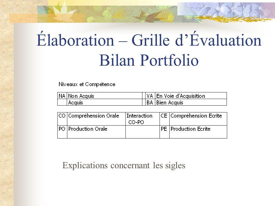 Élaboration – Grille d'Évaluation Bilan Portfolio Explications concernant les sigles