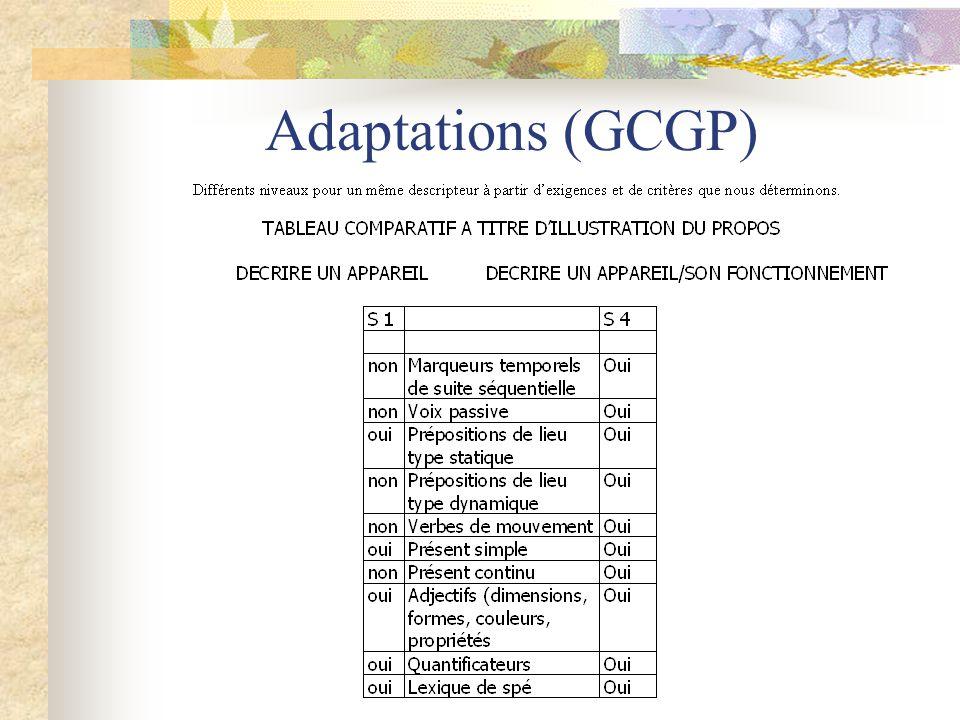 Adaptations (GCGP)