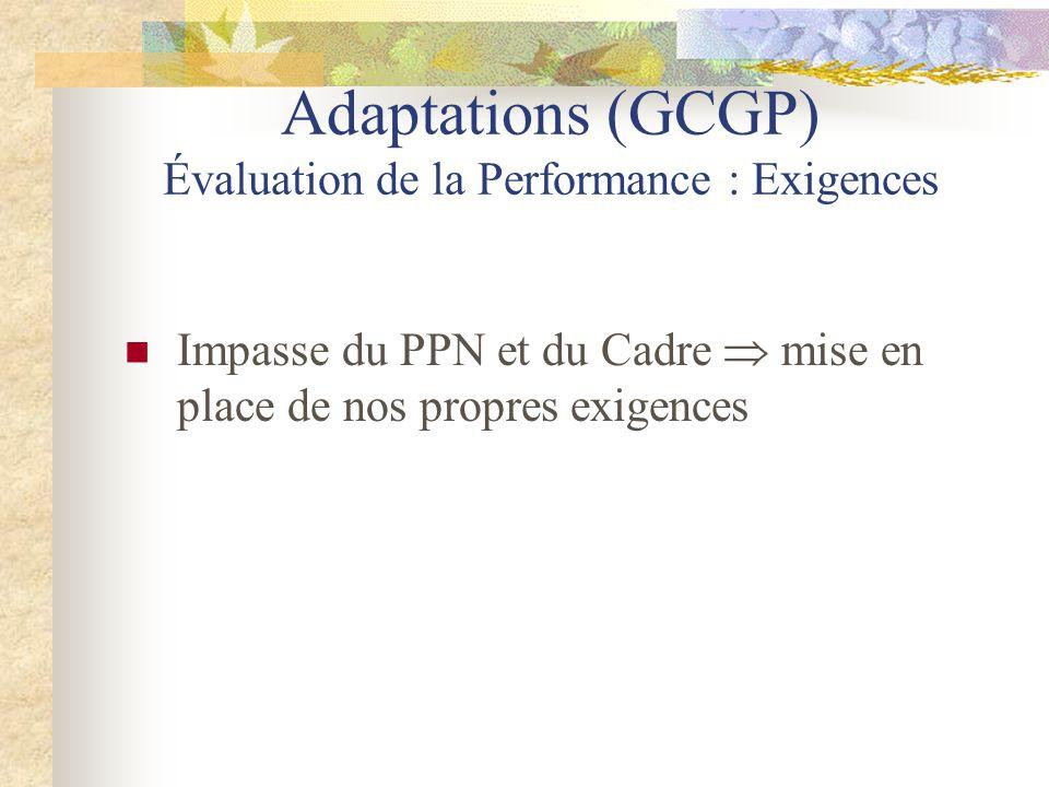 Adaptations (GCGP) Évaluation de la Performance : Exigences Impasse du PPN et du Cadre  mise en place de nos propres exigences