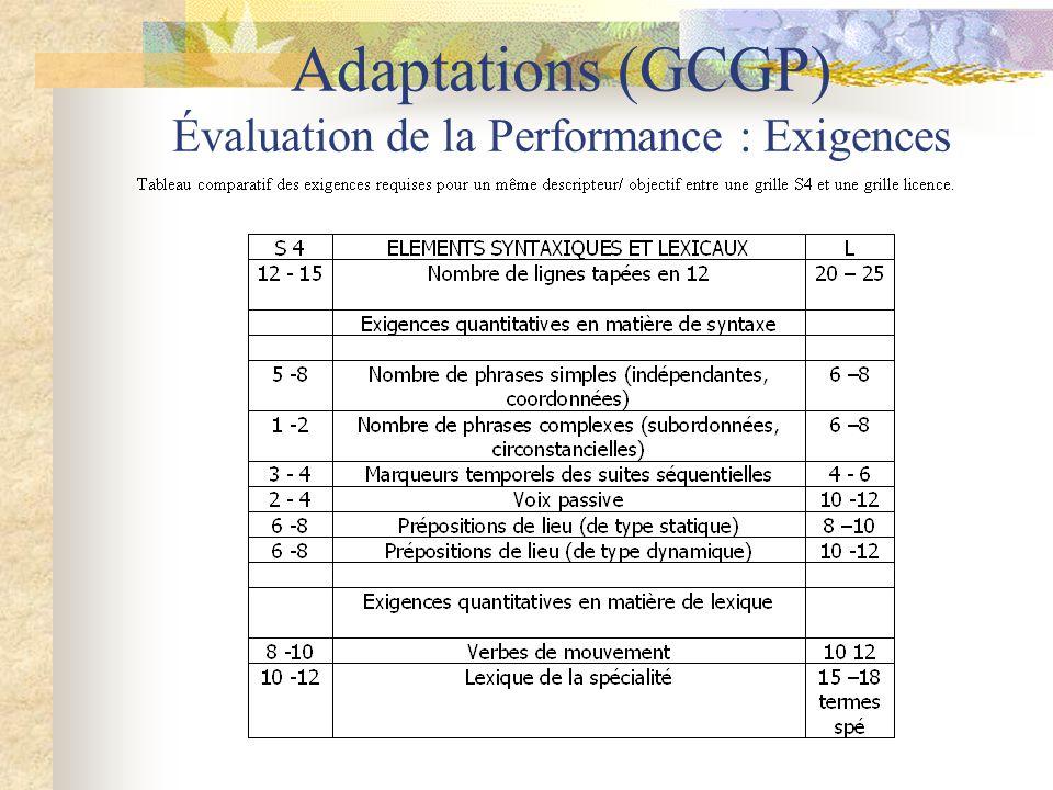 Adaptations (GCGP) Évaluation de la Performance : Exigences