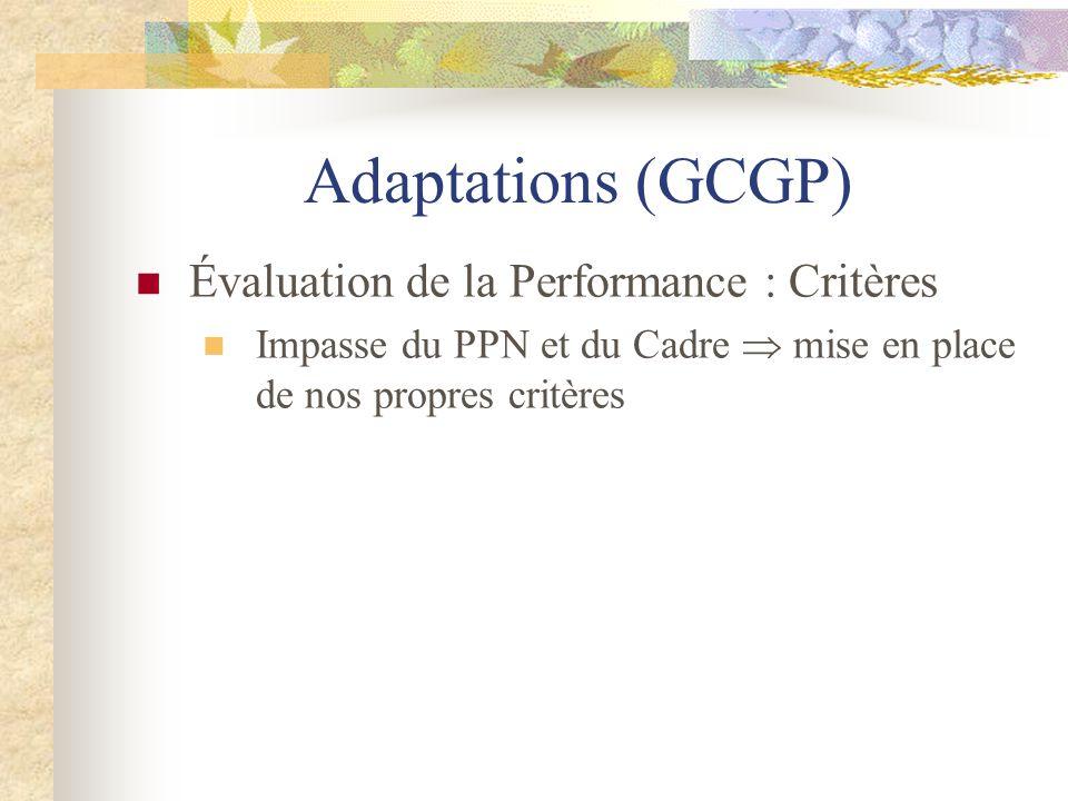 Adaptations (GCGP) Évaluation de la Performance : Critères Impasse du PPN et du Cadre  mise en place de nos propres critères