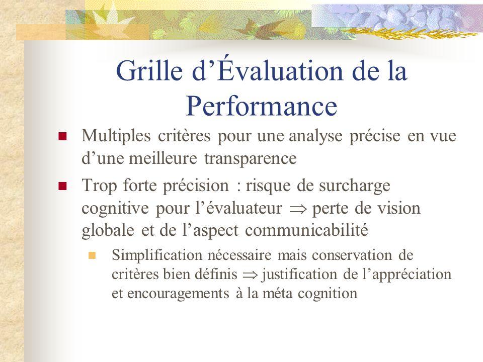 Grille d'Évaluation de la Performance Multiples critères pour une analyse précise en vue d'une meilleure transparence Trop forte précision : risque de