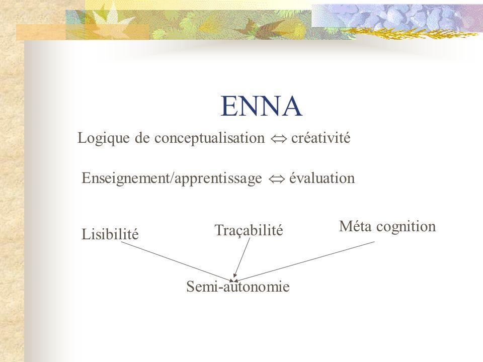 ENNA Logique de conceptualisation  créativité Enseignement/apprentissage  évaluation Lisibilité Traçabilité Méta cognition Semi-autonomie