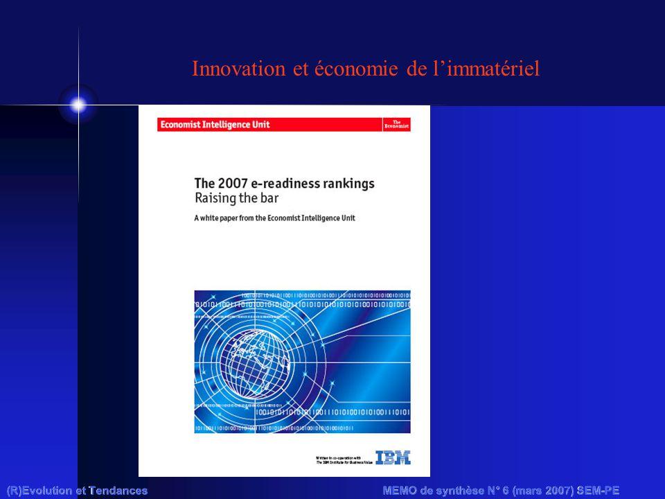 Innovation et économie de l'immatériel