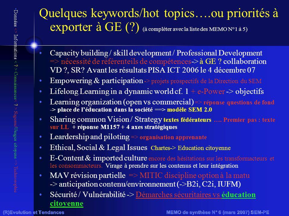 (R)Evolution et Tendances MEMO de synthèse N° 6 (mars 2007) SEM-PE Quelques keywords/hot topics….ou priorités à exporter à GE ( ) (à compléter avec la liste des MEMO N°1 à 5) Capacity building / skill development / Professional Development => nécessité de référenteils de compétences-> à GE .