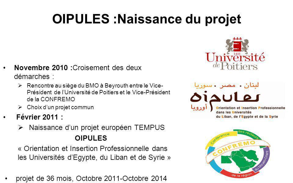 OIPULES :Naissance du projet Novembre 2010 :Croisement des deux démarches :  Rencontre au siège du BMO à Beyrouth entre le Vice- Président de l'Université de Poitiers et le Vice-Président de la CONFREMO  Choix d'un projet commun Février 2011 :  Naissance d'un projet européen TEMPUS OIPULES « Orientation et Insertion Professionnelle dans les Universités d'Egypte, du Liban et de Syrie » projet de 36 mois, Octobre 2011-Octobre 2014