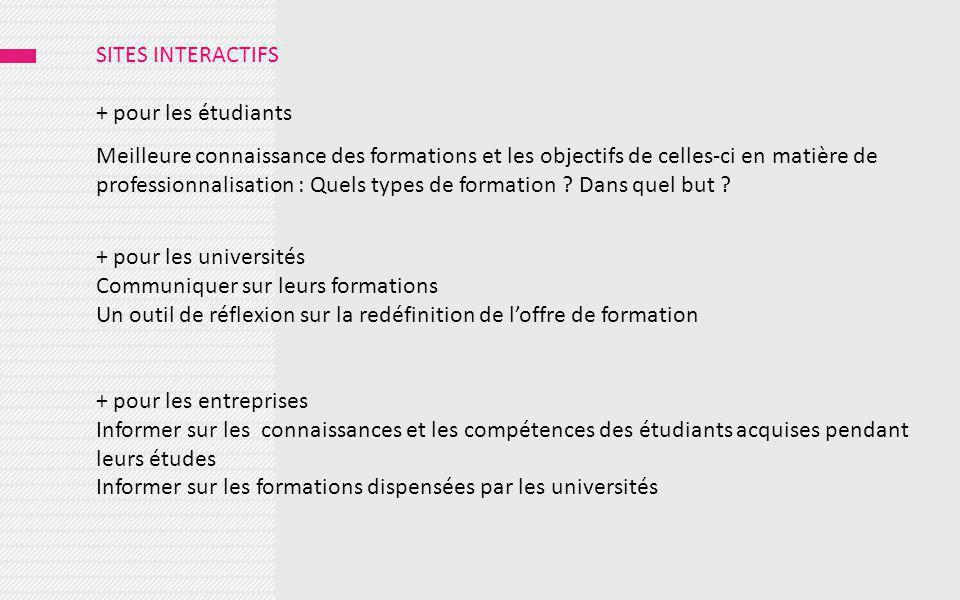 SITES INTERACTIFS + pour les étudiants Meilleure connaissance des formations et les objectifs de celles-ci en matière de professionnalisation : Quels types de formation .
