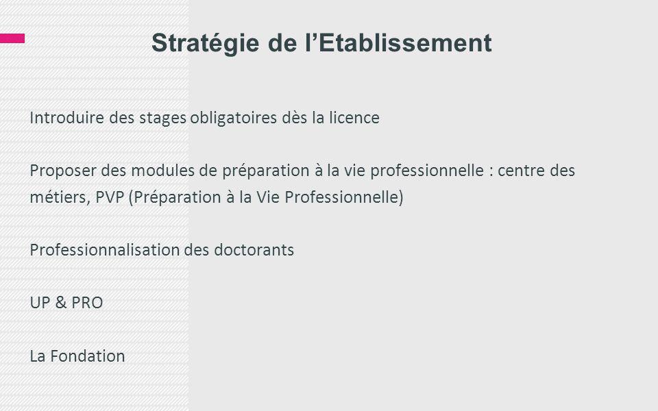 M E R C I sylvie.sap@univ-poitiers.fr