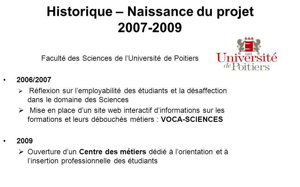 Historique – Naissance du projet 2007-2009 Faculté des Sciences de l'Université de Poitiers 2006/2007  Réflexion sur l'employabilité des étudiants et la désaffection dans le domaine des Sciences  Mise en place d'un site web interactif d'informations sur les formations et leurs débouchés métiers : VOCA-SCIENCES 2009  Ouverture d'un Centre des métiers dédié à l'orientation et à l'insertion professionnelle des étudiants