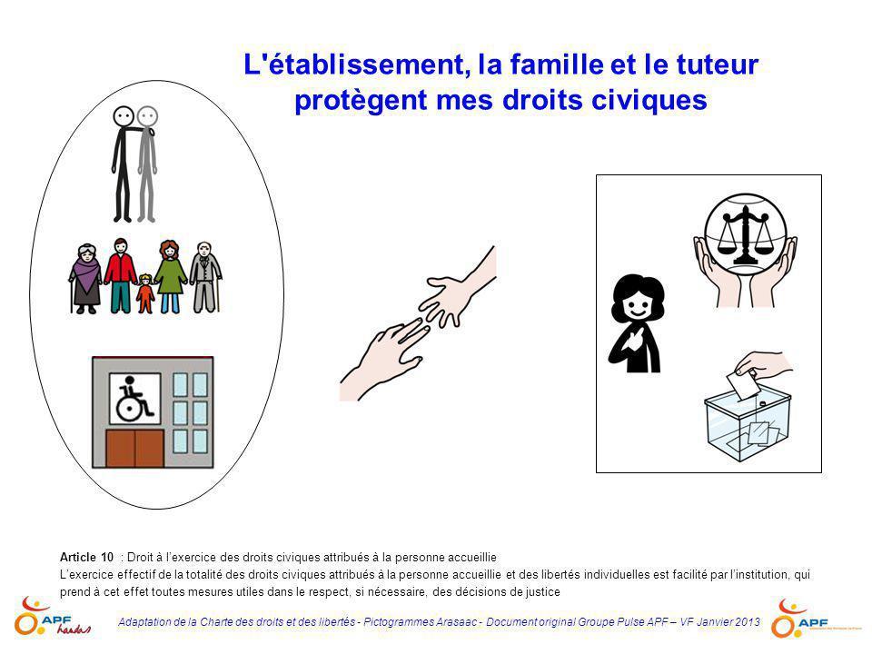 Adaptation de la Charte des droits et des libertés - Pictogrammes Arasaac - Document original Groupe Pulse APF – VF Janvier 2013 L'établissement, la f
