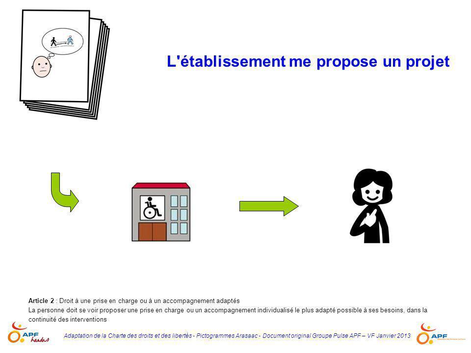 Adaptation de la Charte des droits et des libertés - Pictogrammes Arasaac - Document original Groupe Pulse APF – VF Janvier 2013 Le projet est fait pour moi et pas pour les autres