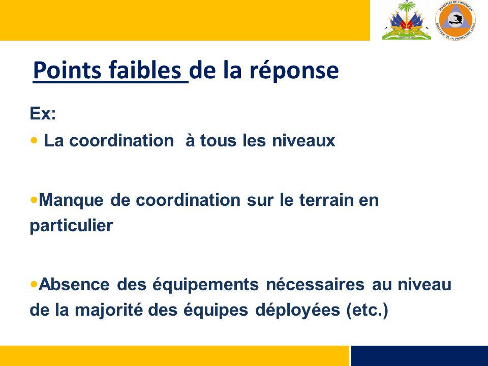 Points faibles de la réponse Ex: La coordination à tous les niveaux Manque de coordination sur le terrain en particulier Absence des équipements nécessaires au niveau de la majorité des équipes déployées (etc.)