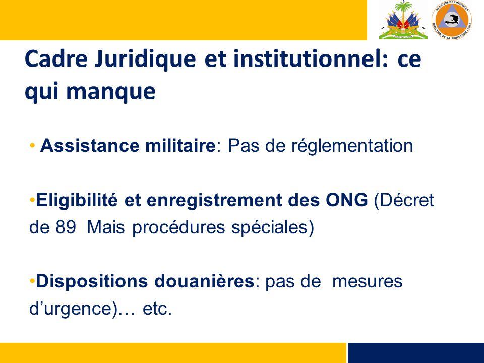 Cadre Juridique et institutionnel: ce qui manque Assistance militaire: Pas de réglementation Eligibilité et enregistrement des ONG (Décret de 89 Mais procédures spéciales) Dispositions douanières: pas de mesures d'urgence)… etc.