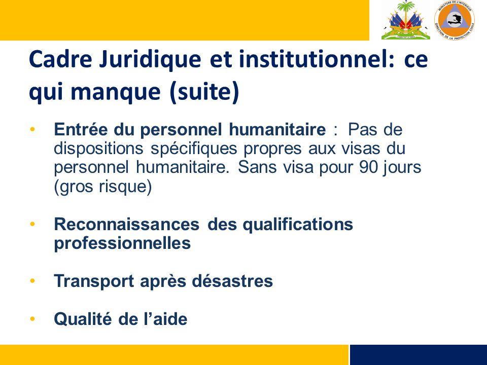 Cadre Juridique et institutionnel: ce qui manque (suite) Entrée du personnel humanitaire : Pas de dispositions spécifiques propres aux visas du personnel humanitaire.