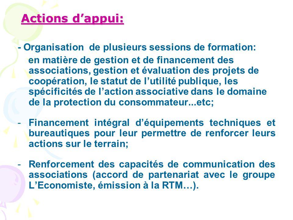 Actions d'appui: - Organisation de plusieurs sessions de formation: en matière de gestion et de financement des associations, gestion et évaluation de