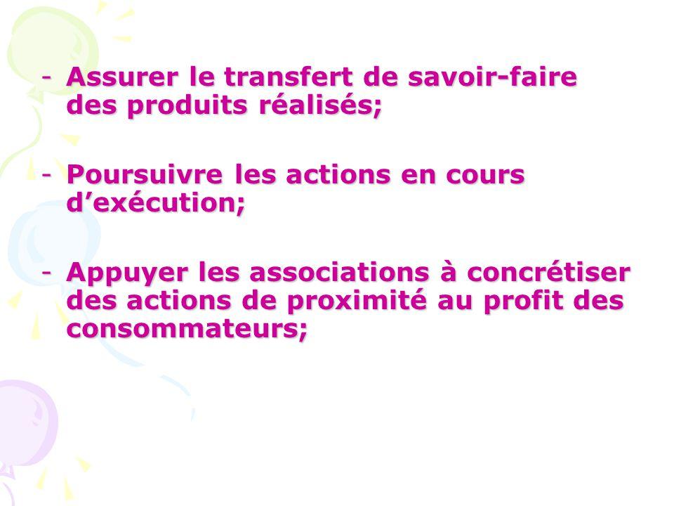 -Assurer le transfert de savoir-faire des produits réalisés; -Poursuivre les actions en cours d'exécution; -Appuyer les associations à concrétiser des actions de proximité au profit des consommateurs;
