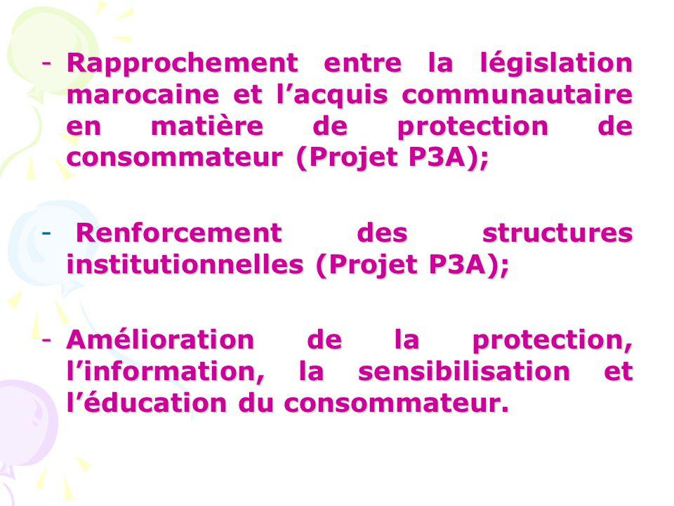 -Rapprochement entre la législation marocaine et l'acquis communautaire en matière de protection de consommateur (Projet P3A); Renforcement des structures institutionnelles (Projet P3A); - Renforcement des structures institutionnelles (Projet P3A); -Amélioration de la protection, l'information, la sensibilisation et l'éducation du consommateur.