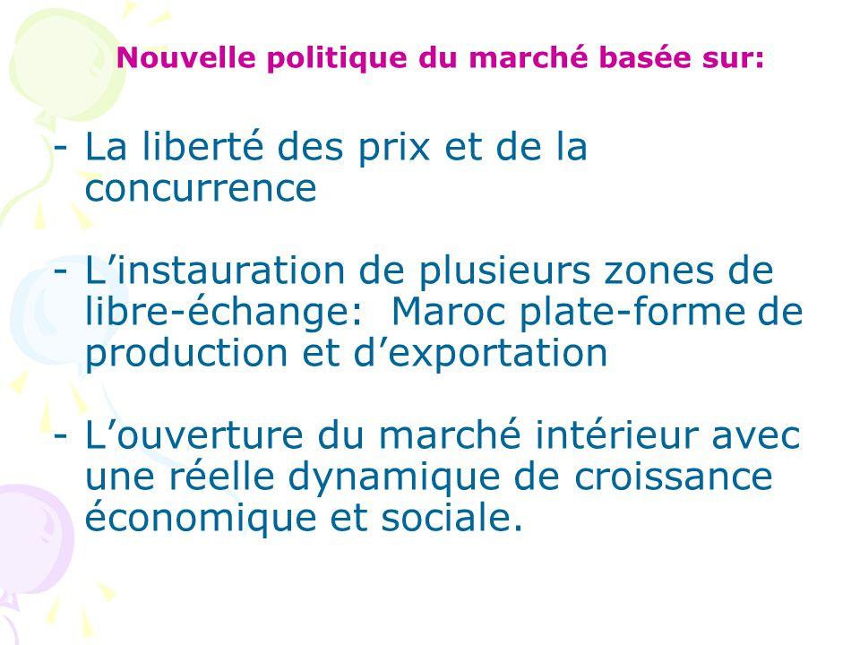 Nouvelle politique du marché basée sur: -La liberté des prix et de la concurrence -L'instauration de plusieurs zones de libre-échange: Maroc plate-forme de production et d'exportation -L'ouverture du marché intérieur avec une réelle dynamique de croissance économique et sociale.