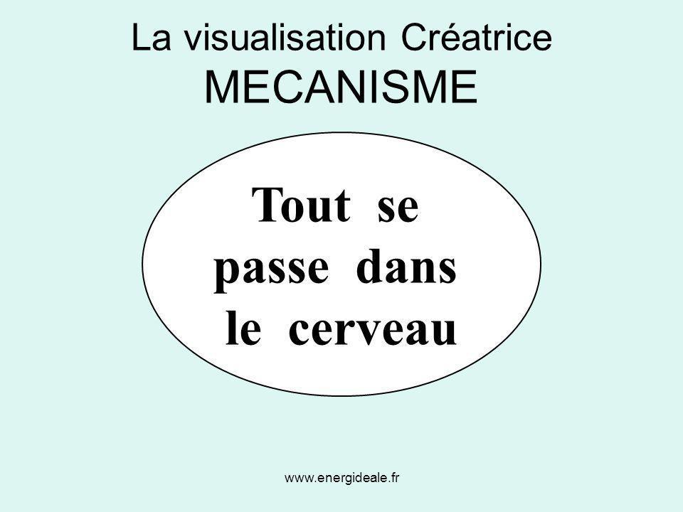 www.energideale.fr La visualisation Créatrice MECANISME Tout se passe dans le cerveau