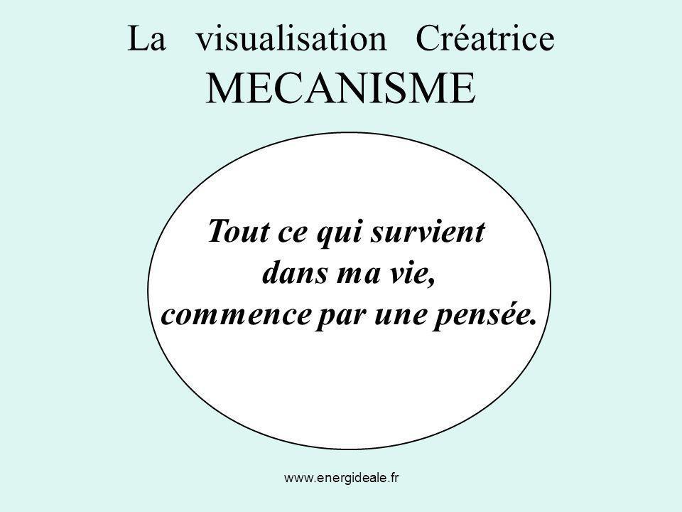 www.energideale.fr La visualisation Créatrice MECANISME Tout ce qui survient dans ma vie, commence par une pensée.