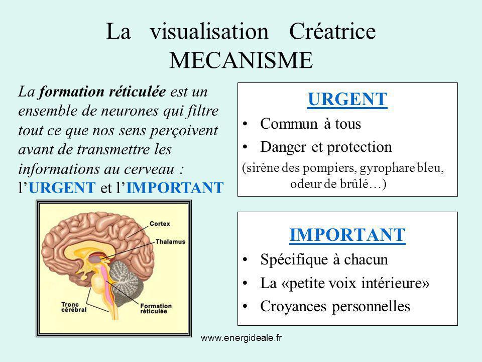 www.energideale.fr La visualisation Créatrice MECANISME URGENT Commun à tous Danger et protection (sirène des pompiers, gyrophare bleu, odeur de brûlé