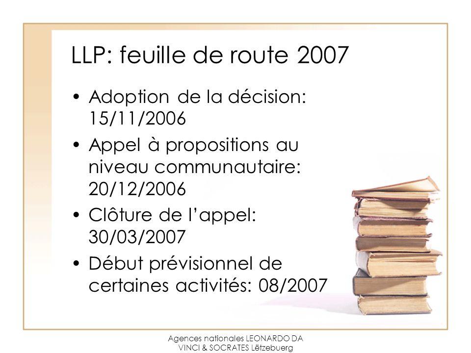 Agences nationales LEONARDO DA VINCI & SOCRATES Lëtzebuerg LLP: feuille de route 2007 Adoption de la décision: 15/11/2006 Appel à propositions au nive