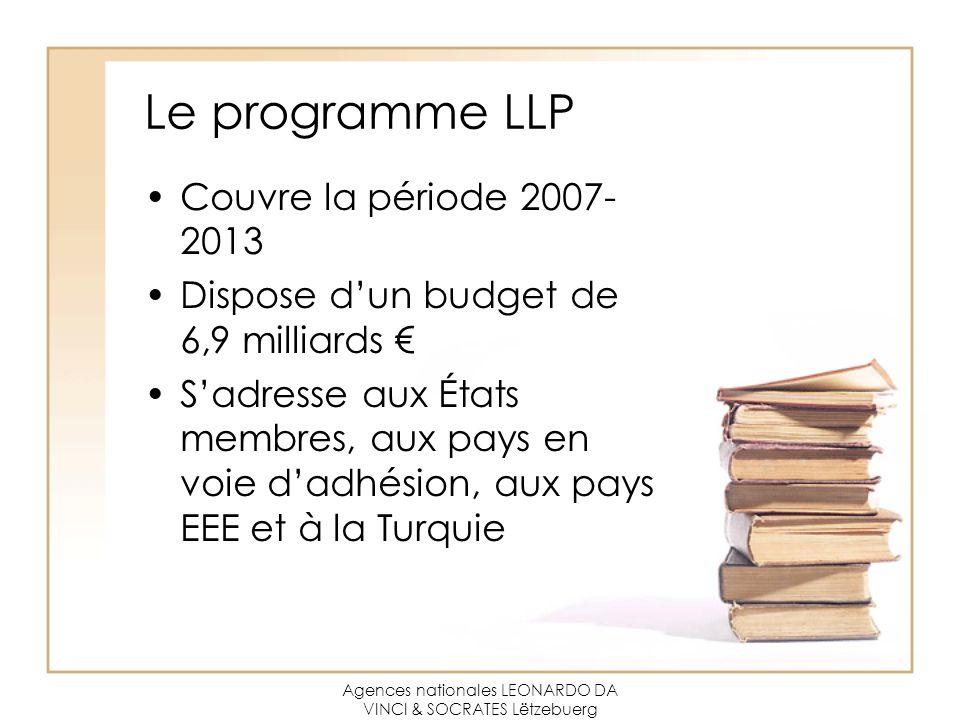 Agences nationales LEONARDO DA VINCI & SOCRATES Lëtzebuerg Le programme LLP Couvre la période 2007- 2013 Dispose d'un budget de 6,9 milliards € S'adresse aux États membres, aux pays en voie d'adhésion, aux pays EEE et à la Turquie