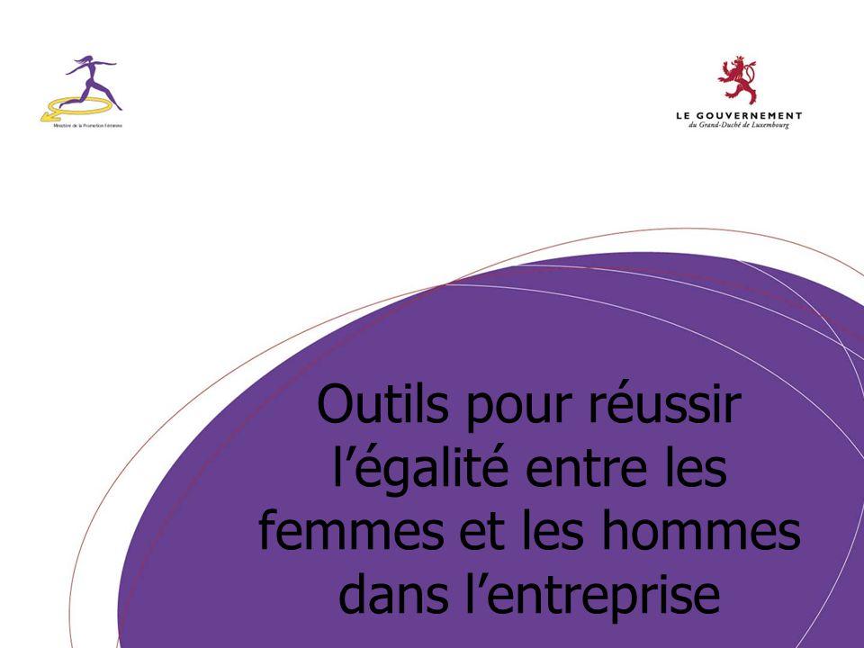 Page 110/10/2003 Outils pour réussir l'égalité entre les femmes et les hommes dans l'entreprise