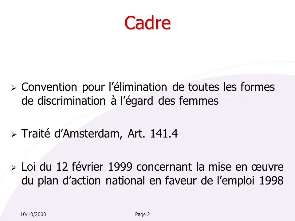 Page 210/10/2003  Convention pour l'élimination de toutes les formes de discrimination à l'égard des femmes  Traité d'Amsterdam, Art.