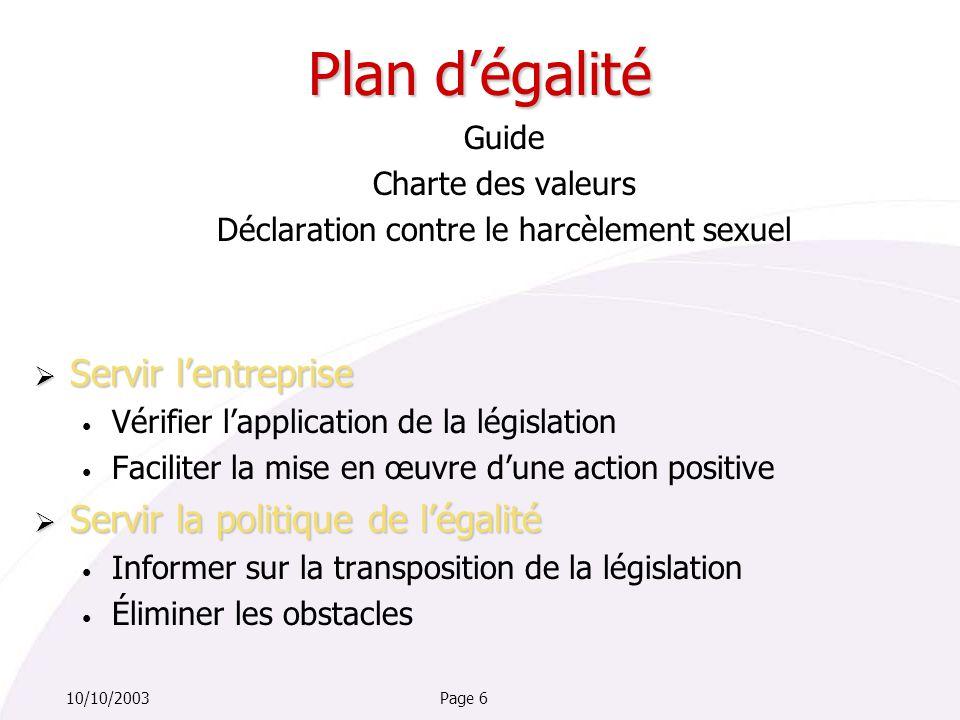 Page 610/10/2003 Guide Charte des valeurs Déclaration contre le harcèlement sexuel  Servir l'entreprise Vérifier l'application de la législation Faciliter la mise en œuvre d'une action positive  Servir la politique de l'égalité Informer sur la transposition de la législation Éliminer les obstacles Plan d'égalité