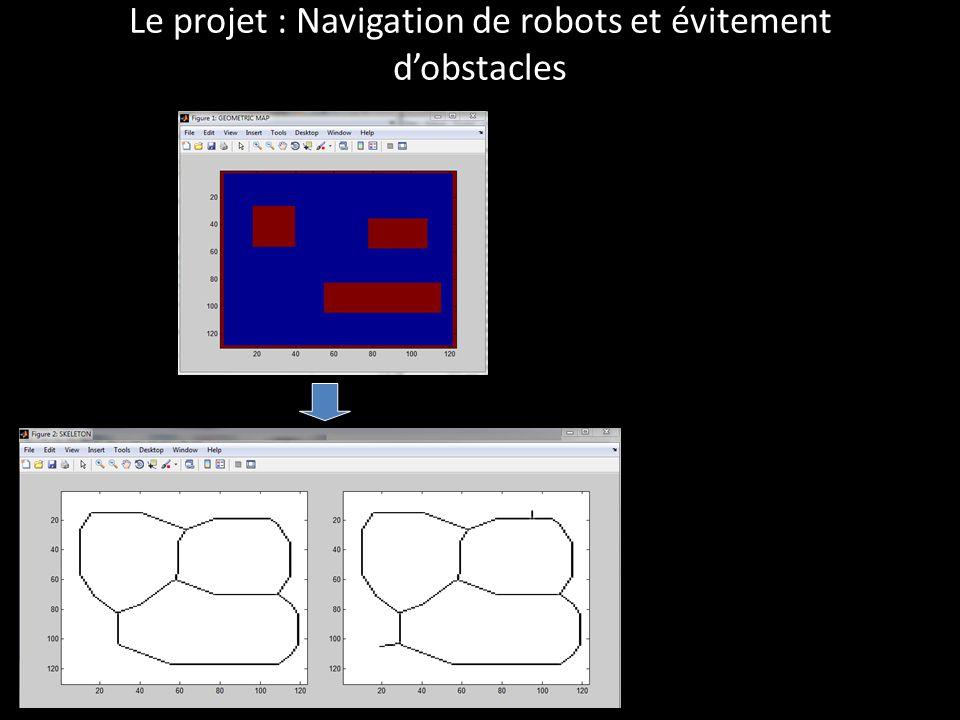 Le projet : Navigation de robots et évitement d'obstacles Image numérique de la scène Squelette de l'espace libre