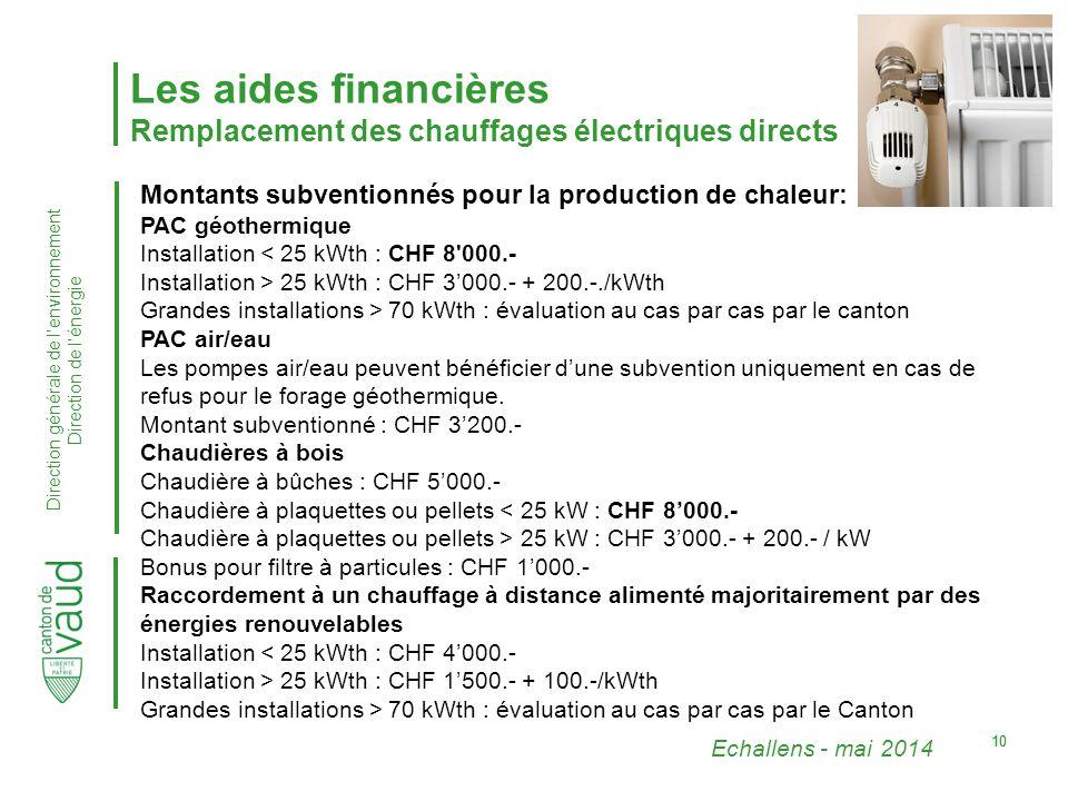Echallens - mai 2014 Direction générale de l'environnement Direction de l'énergie 10 Les aides financières Remplacement des chauffages électriques directs Montants subventionnés pour la production de chaleur: PAC géothermique Installation < 25 kWth : CHF 8 000.- Installation > 25 kWth : CHF 3'000.- + 200.-./kWth Grandes installations > 70 kWth : évaluation au cas par cas par le canton PAC air/eau Les pompes air/eau peuvent bénéficier d'une subvention uniquement en cas de refus pour le forage géothermique.