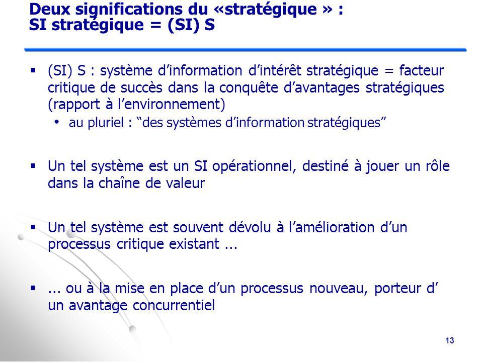 Deux significations du « stratégique » : S.