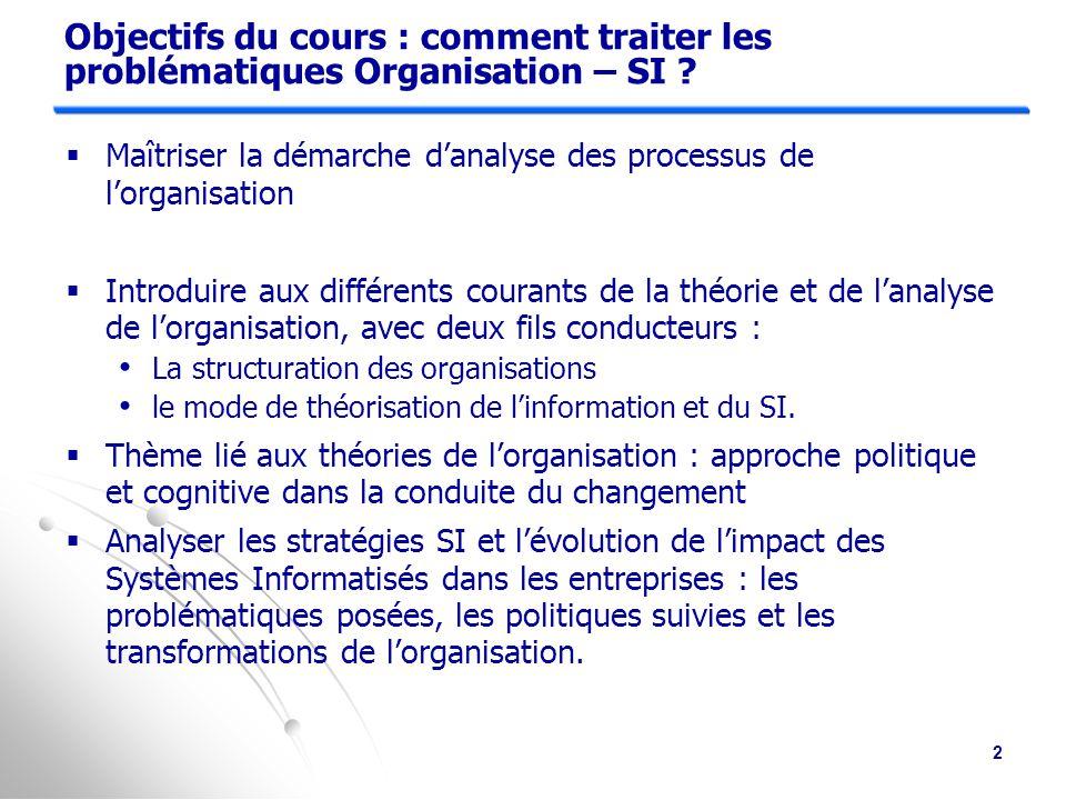 Module Stratégie d'Organisation et SI 1 - Introduction Master SIC Paris I Sorbonne Nabil El Haddad 1 http://epi.univ-paris1.fr/61056923/0/fiche___pagelibre/&RH=n1sitesEPI