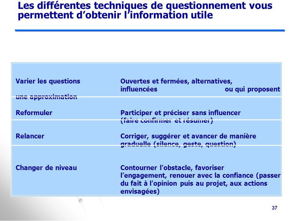 Il faut jouer sur les trois niveaux possibles de l'entretien Questions Réponses ComportementsPersonnelFactuel 36