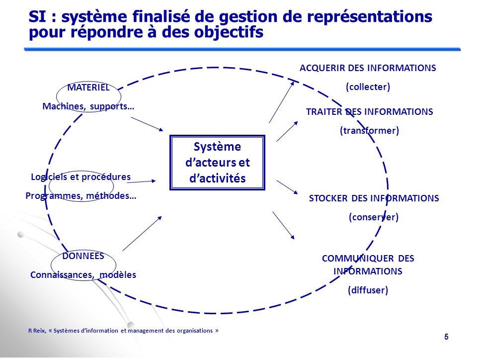 Un SI : système socio - technique de création, mémorisation et transformation de représentations  « Un système d'information est un ensemble d'acteurs sociaux qui mémorisent et transforment des représentations via des technologies de l'information et des modes opératoires ».