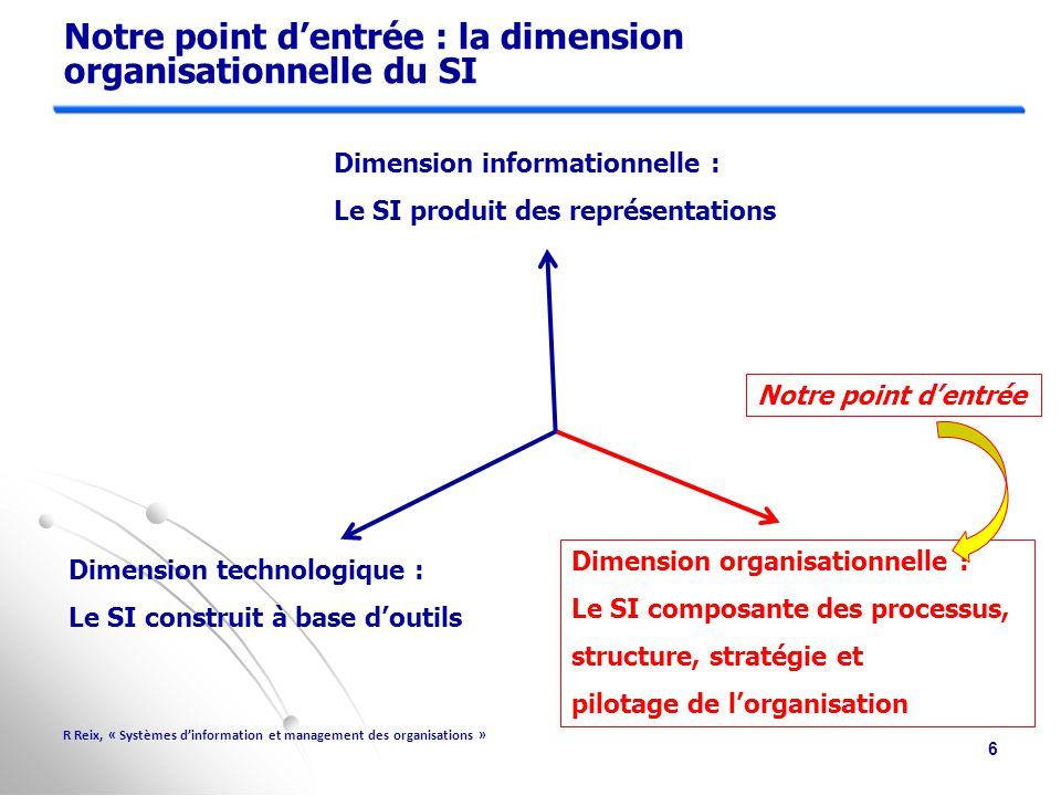 SI : système finalisé de gestion de représentations pour répondre à des objectifs Système d'acteurs et d'activités MATERIEL Machines, supports… Logiciels et procédures Programmes, méthodes… DONNEES Connaissances, modèles ACQUERIR DES INFORMATIONS (collecter) TRAITER DES INFORMATIONS (transformer) STOCKER DES INFORMATIONS (conserver) COMMUNIQUER DES INFORMATIONS (diffuser) R Reix, « Systèmes d'information et management des organisations » 5