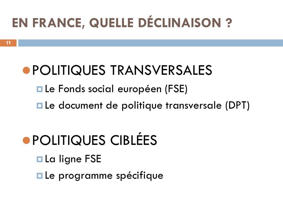 EN FRANCE, QUELLE DÉCLINAISON ? 11 POLITIQUES TRANSVERSALES  Le Fonds social européen (FSE)  Le document de politique transversale (DPT) POLITIQUES