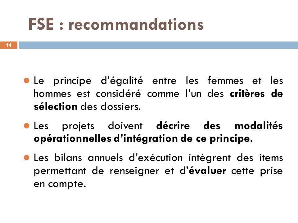 FSE : recommandations 14 Le principe d'égalité entre les femmes et les hommes est considéré comme l'un des critères de sélection des dossiers. Les pro