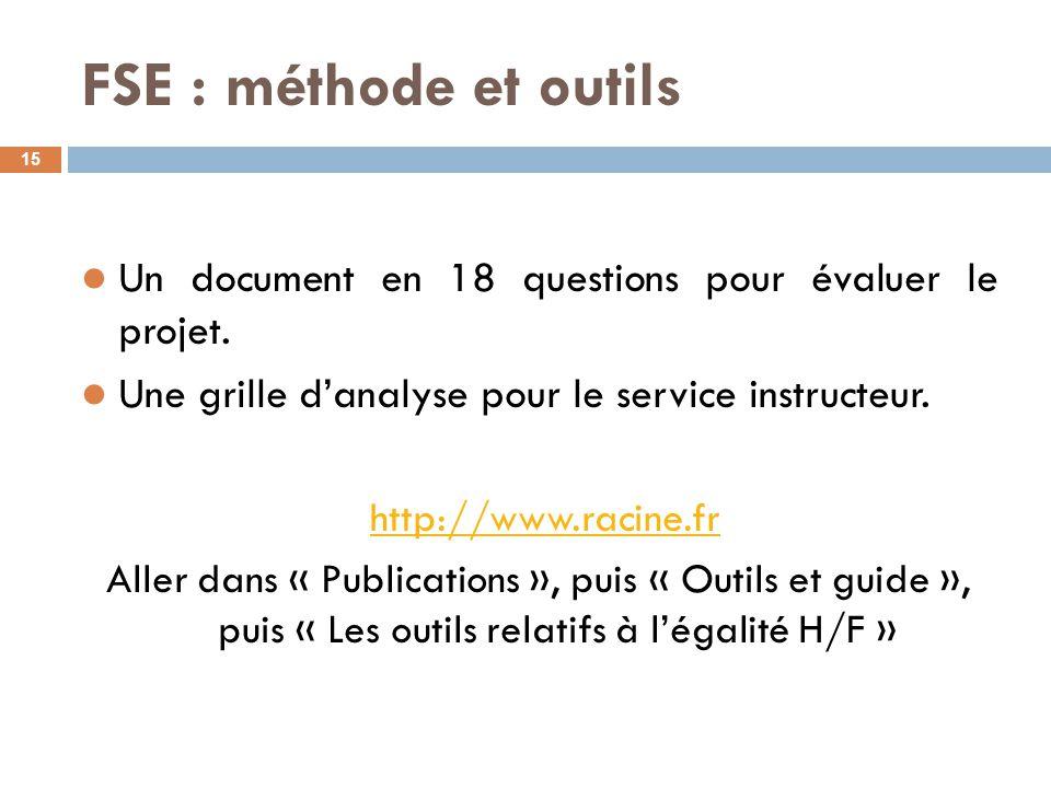 FSE : méthode et outils 15 Un document en 18 questions pour évaluer le projet. Une grille d'analyse pour le service instructeur. http://www.racine.fr