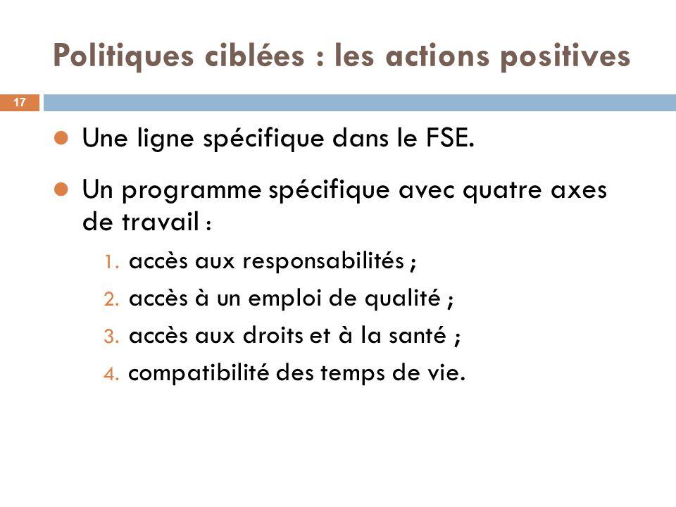 Politiques ciblées : les actions positives Une ligne spécifique dans le FSE. Un programme spécifique avec quatre axes de travail : 1. accès aux respon
