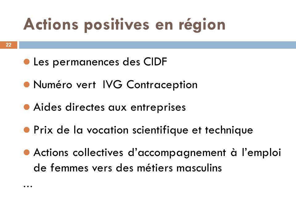 Actions positives en région Les permanences des CIDF Numéro vert IVG Contraception Aides directes aux entreprises Prix de la vocation scientifique et technique Actions collectives d'accompagnement à l'emploi de femmes vers des métiers masculins … 22