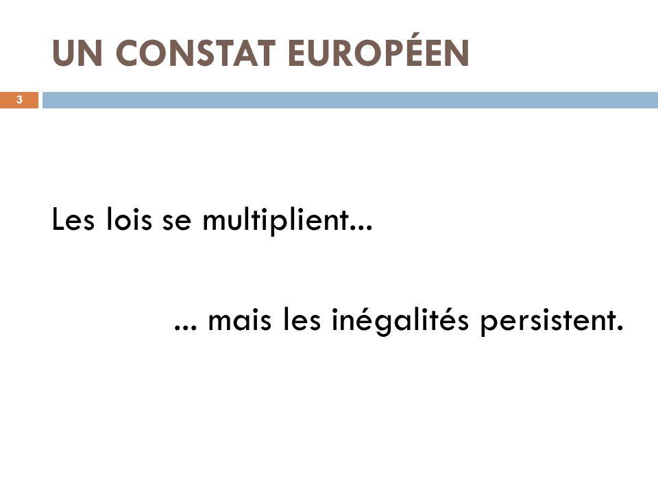 UN CONSTAT EUROPÉEN 3 Les lois se multiplient...... mais les inégalités persistent.